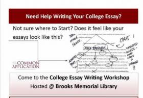 Get Help Writing Your College Essay At Brooks Memorial Library  Get Help Writing Your College Essay On Saturday November   Pm At  Brooks Memorial Library Julia Taylor Teacher At The Compass School Will  Help Lead  Learning English Essay Example also Cheap Blog Writing Services  Thesis Essay Topics